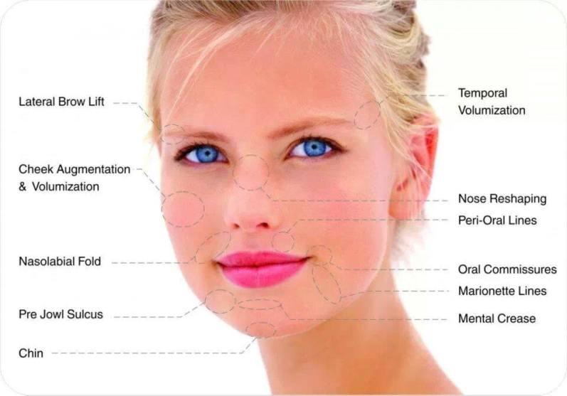 Facial scrub wiki